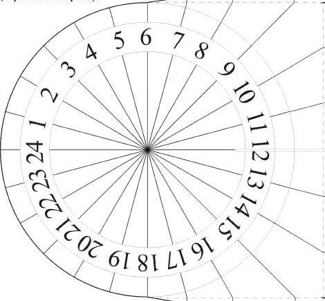 Равномерный 24 часовой циферблат солнечных часов