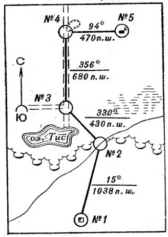 Схема маршрута движения по